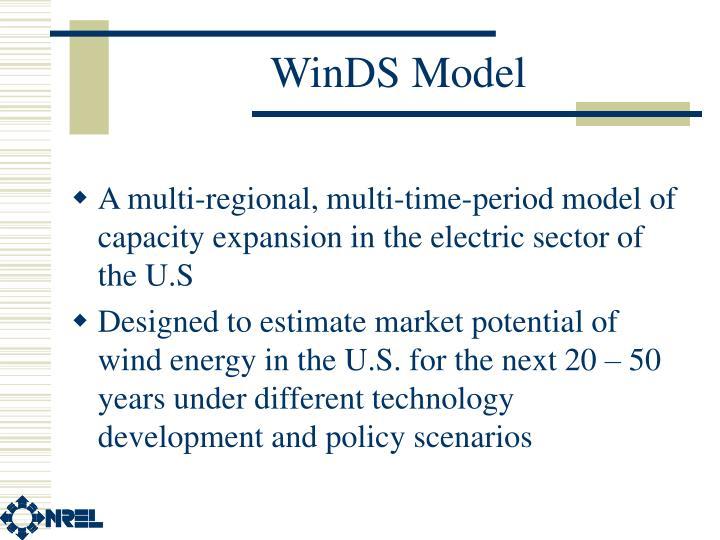 WinDS Model
