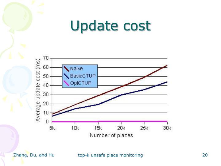 Update cost