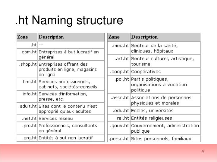 .ht Naming structure