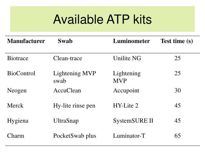 Available ATP kits