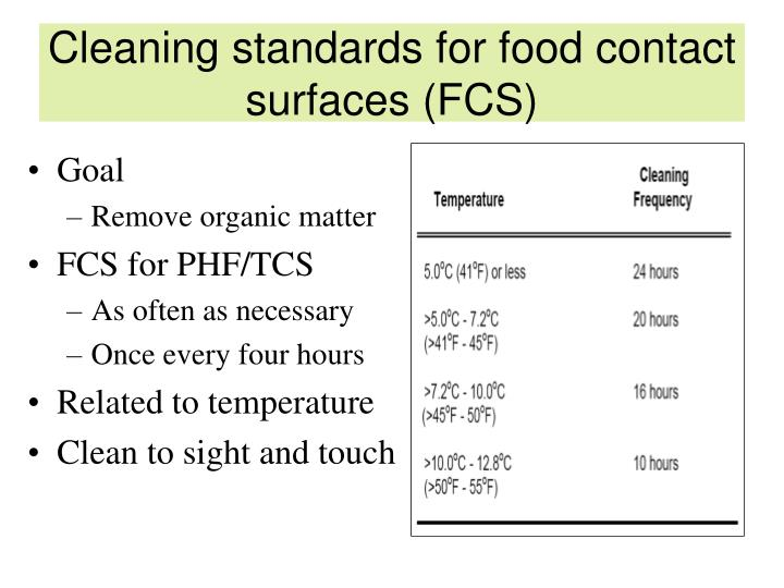 Cleaning standards for food contact surfaces (FCS)