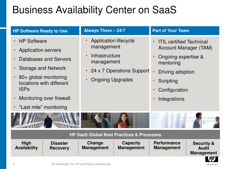 Business availability center on saas