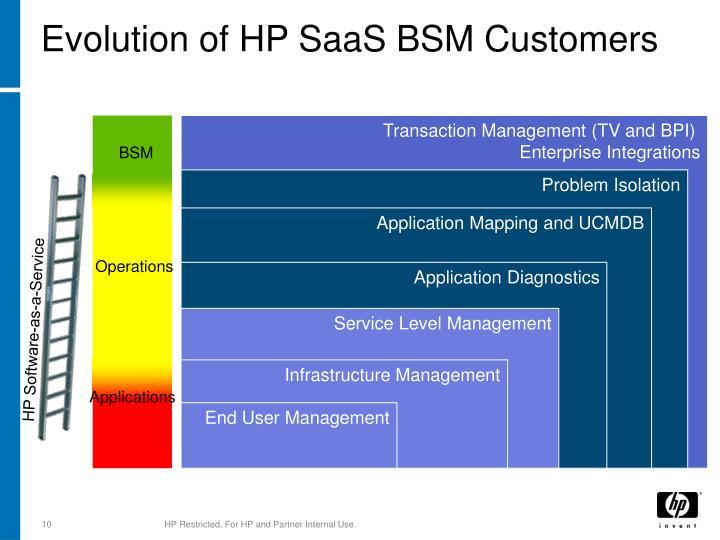 HP SaaS BSM Capability