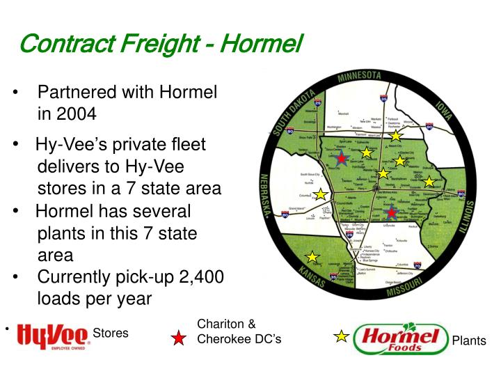 Contract Freight - Hormel