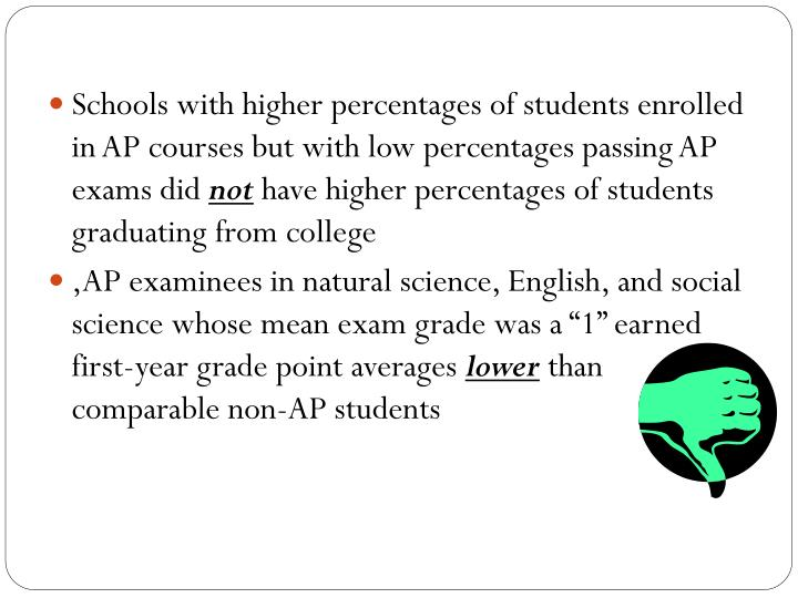 Schools with higher percentages of students enrolled in AP courses but with low percentages passing AP exams did