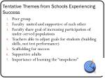 tentative themes from schools experiencing success