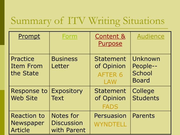 Summary of itv writing situations