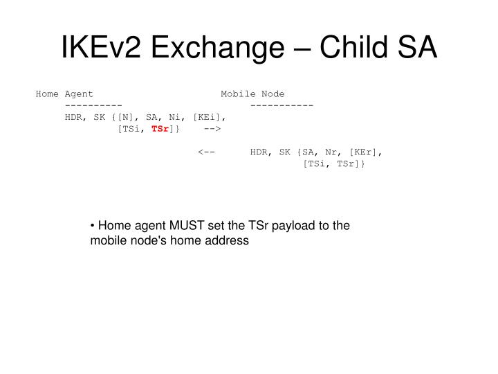 IKEv2 Exchange – Child SA