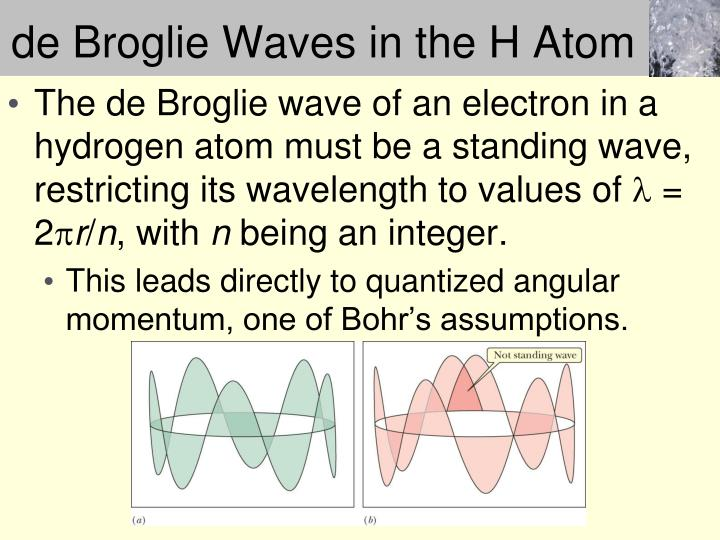 de Broglie Waves in the H Atom