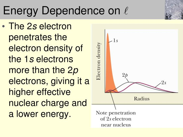 Energy Dependence on