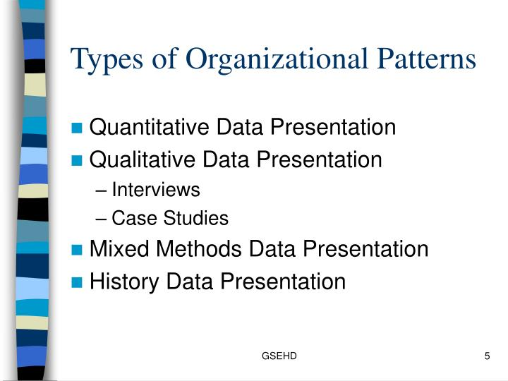 Types of Organizational Patterns
