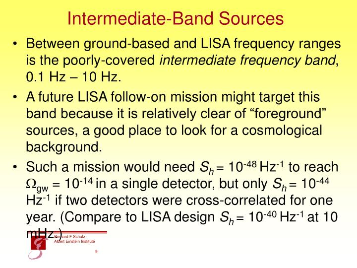 Intermediate-Band Sources