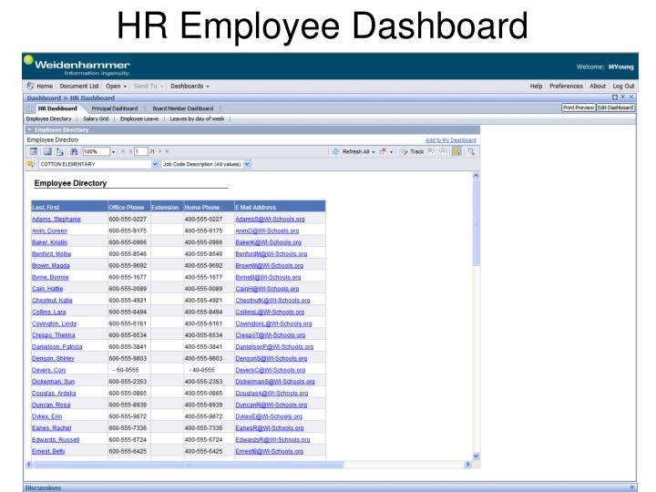 Hr employee dashboard