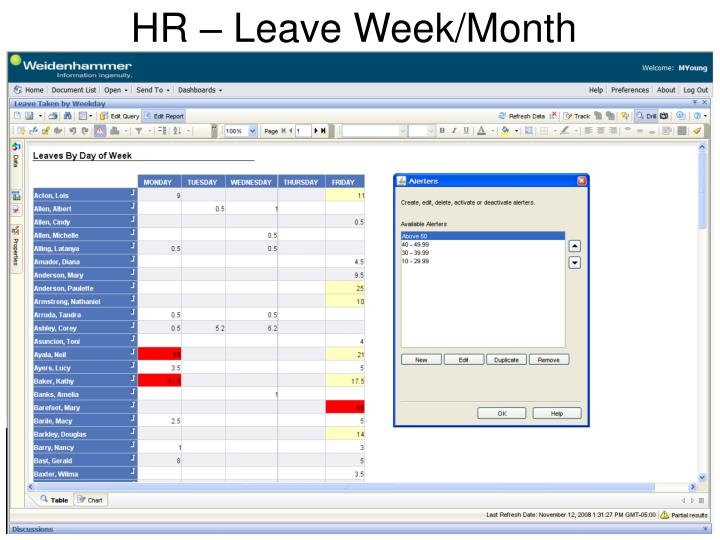 HR – Leave Week/Month