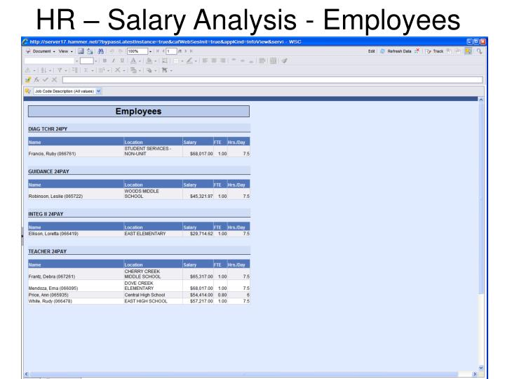 HR – Salary Analysis - Employees