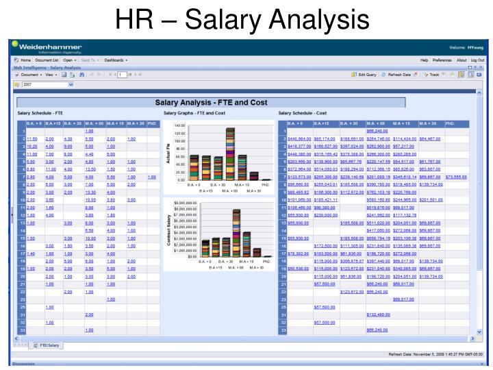 Hr salary analysis