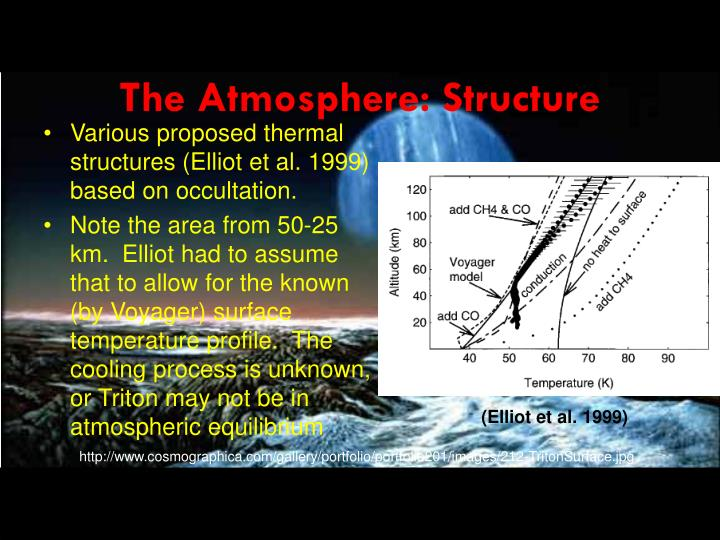 The Atmosphere: Structure