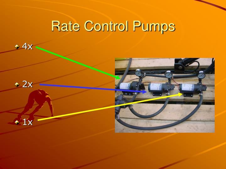 Rate Control Pumps