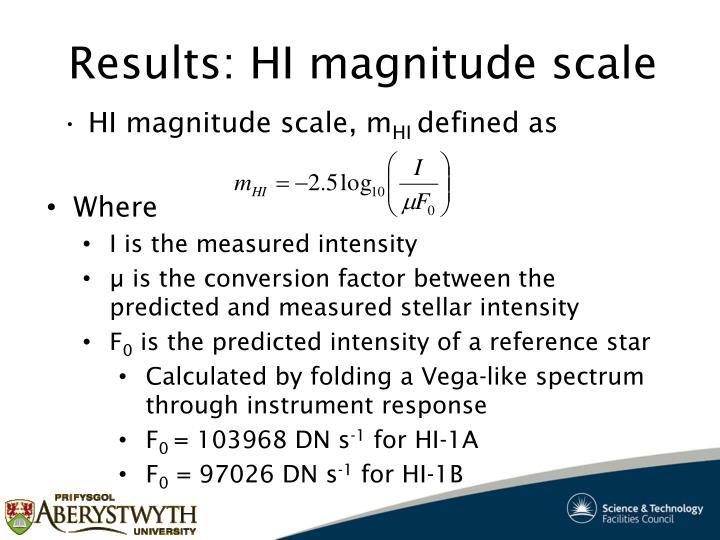 Results: HI magnitude scale