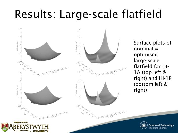 Results: Large-scale flatfield
