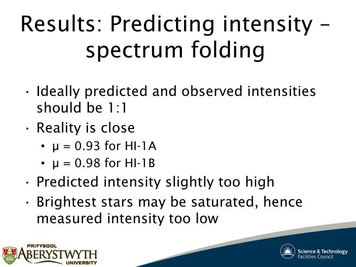 Results: Predicting intensity – spectrum folding