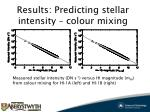 results predicting stellar intensity colour mixing