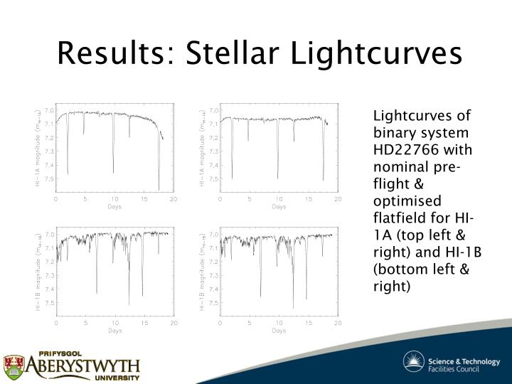 Results: Stellar Lightcurves