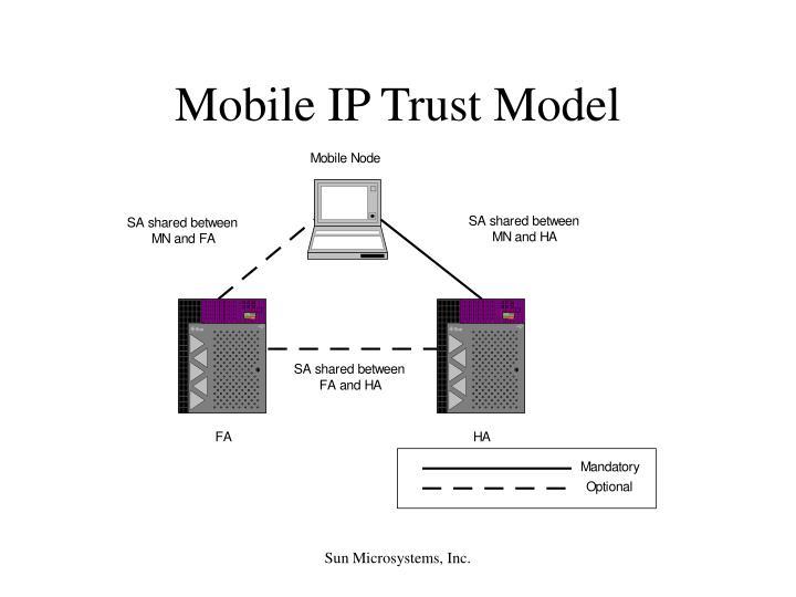 Mobile IP Trust Model