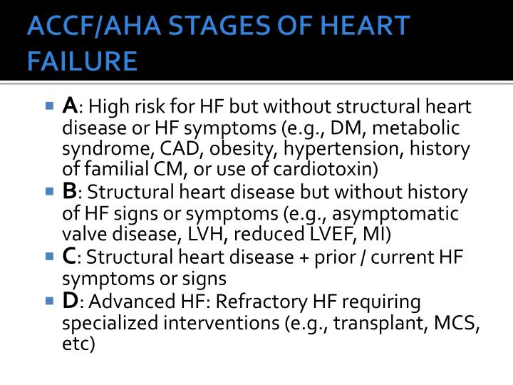 ACCF/AHA STAGES OF HEART FAILURE