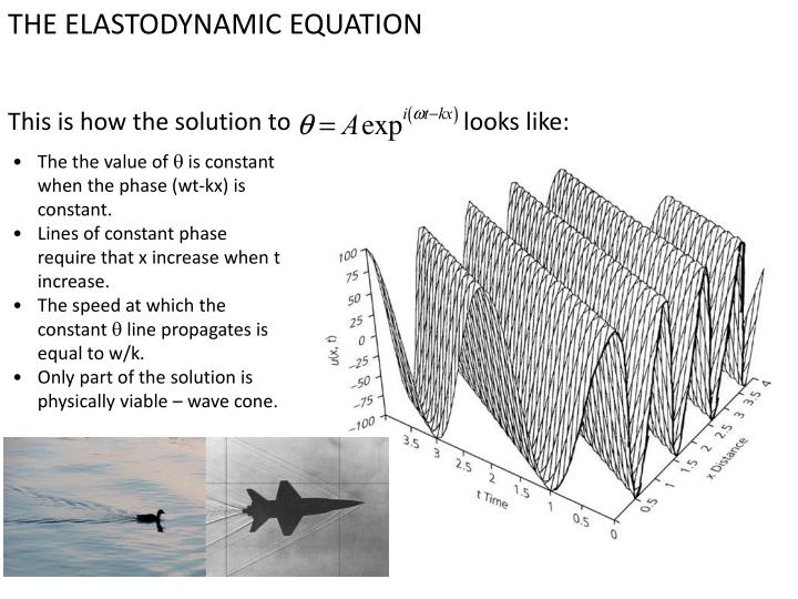 THE ELASTODYNAMIC EQUATION