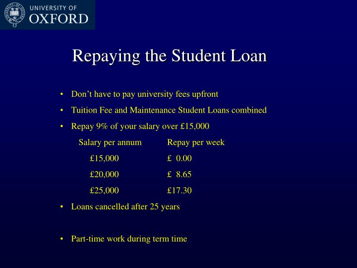 Repaying the Student Loan