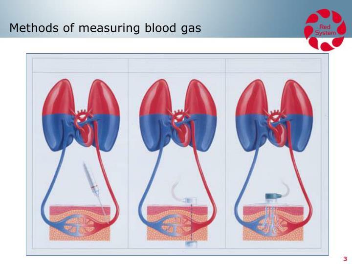 Methods of measuring blood gas