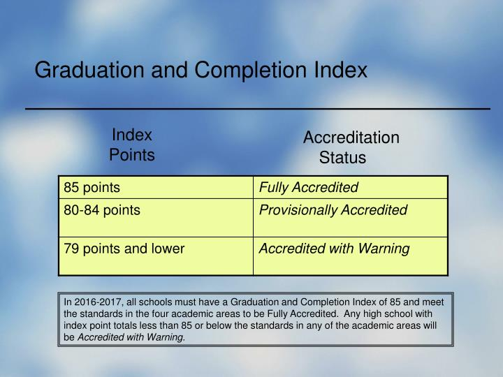Graduation and Completion Index