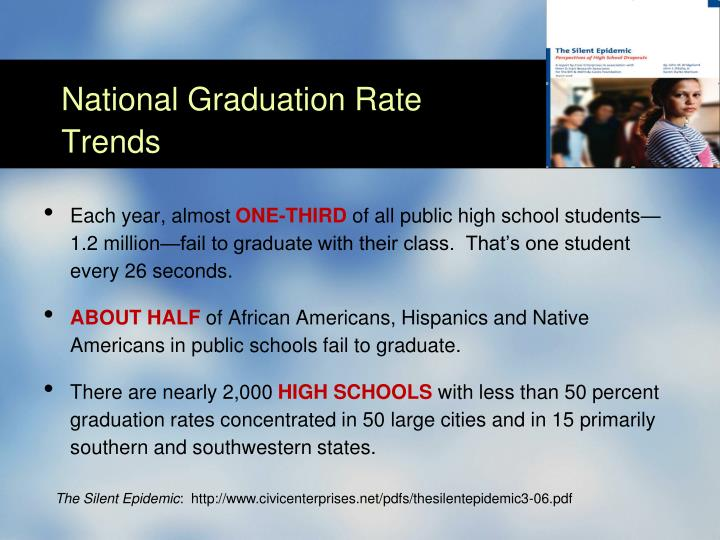 National graduation rate trends