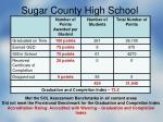 sugar county high school