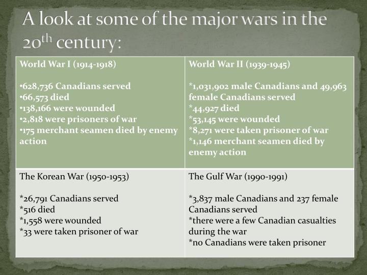 A look at some of the major wars in the 20