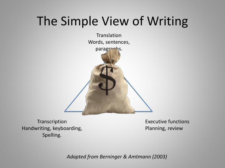 The simple view of writing