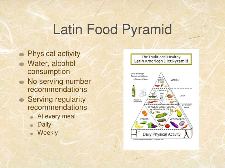 Latin Food Pyramid