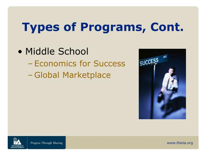 Types of Programs, Cont.