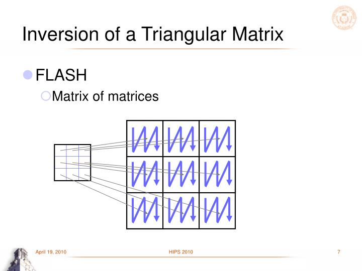 Inversion of a Triangular Matrix