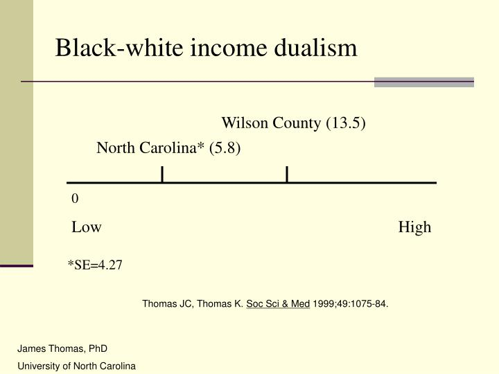 Black-white income dualism