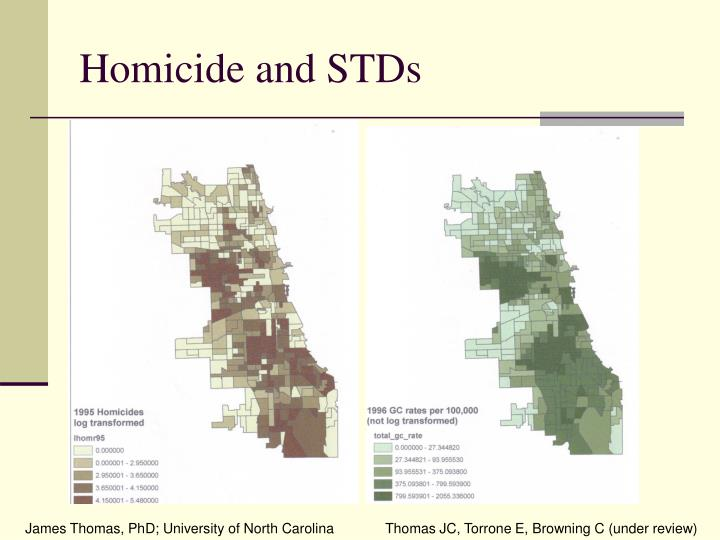 Homicide and STDs
