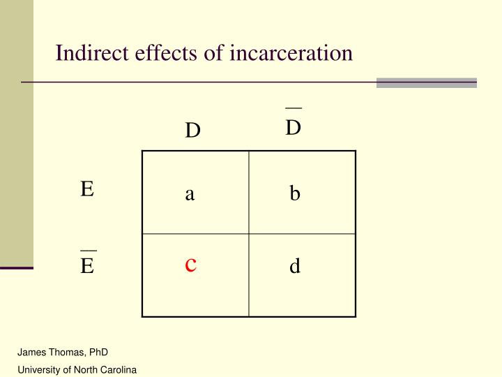 Indirect effects of incarceration