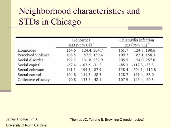 Neighborhood characteristics and STDs in Chicago