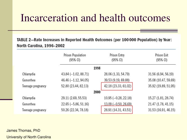 Incarceration and health outcomes