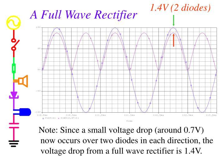 1.4V (2 diodes)