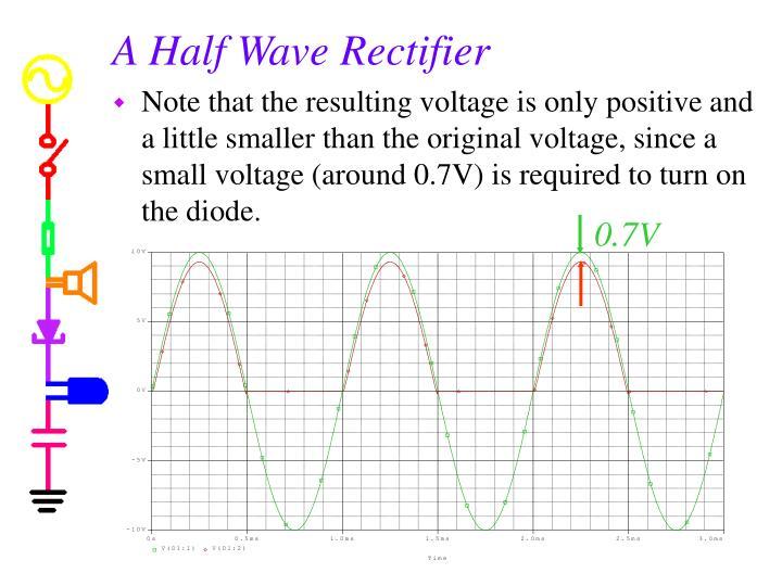 A Half Wave Rectifier