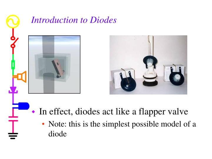 Introduction to diodes1