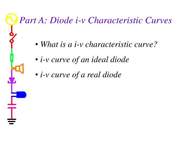 Part A: Diode i-v Characteristic Curves