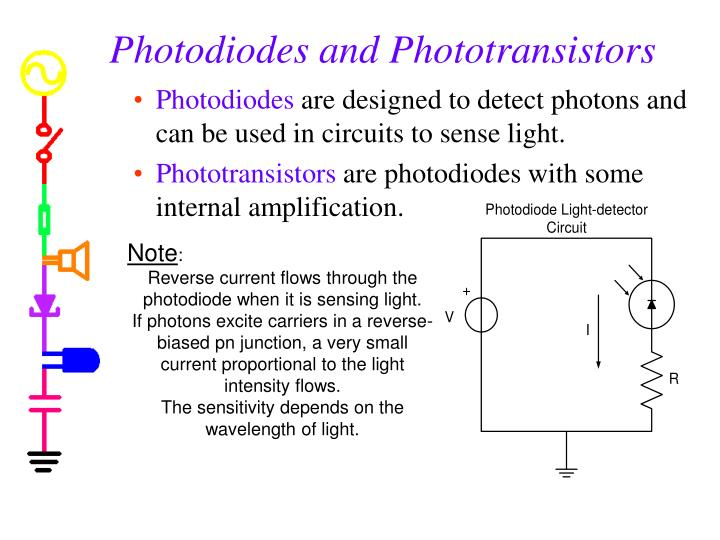 Photodiodes and Phototransistors